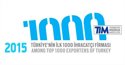 Türkiye İhracatçılar Meclisi'nin 2015 yılı Raporu